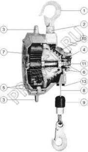 Пружинный балансир производста PowerMaster, схема