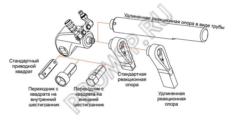 Гайковерт накидной гидравлический Гидраторк - схема
